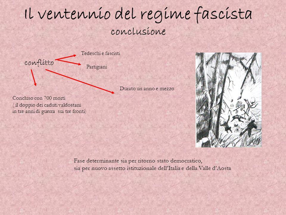Il ventennio del regime fascista conclusione