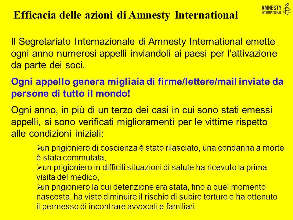 Efficacia delle azioni di Amnesty International
