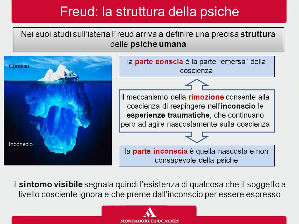 Freud: la struttura della psiche