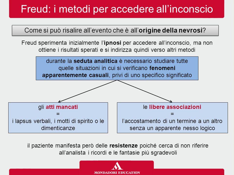 Freud: i metodi per accedere all'inconscio