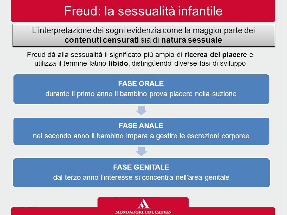 Freud: la sessualità infantile