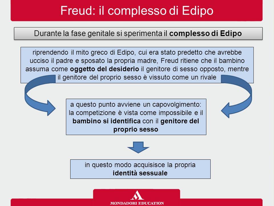 Freud: il complesso di Edipo