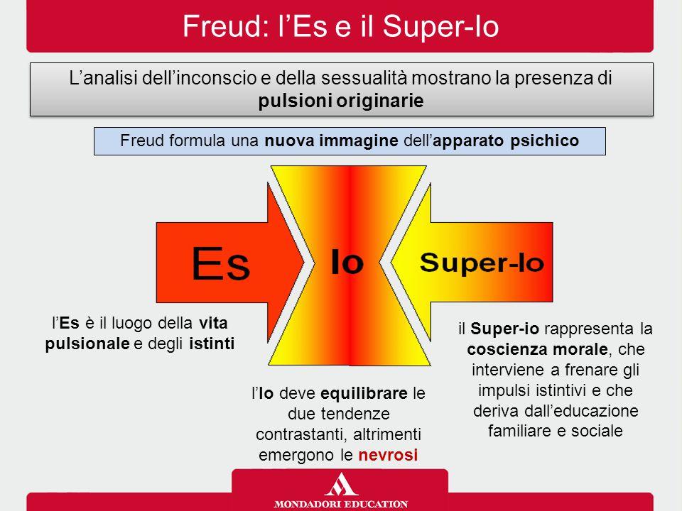 Freud: l'Es e il Super-Io