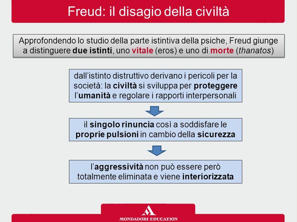 Freud: il disagio della civiltà