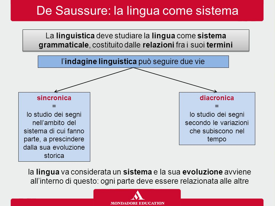 De Saussure: la lingua come sistema