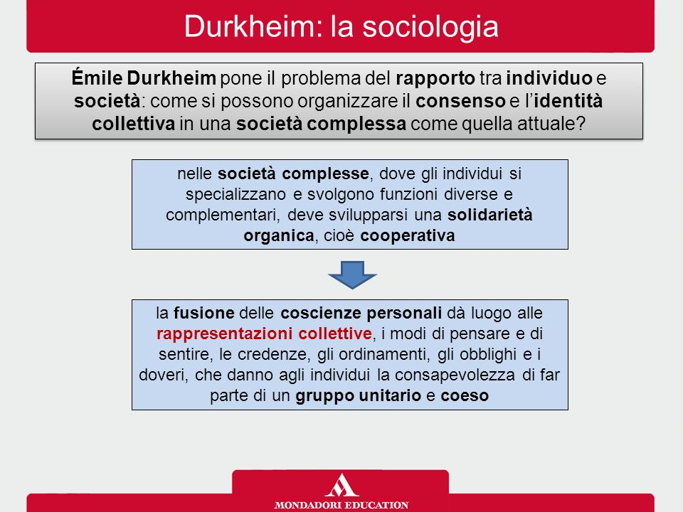 Durkheim: la sociologia