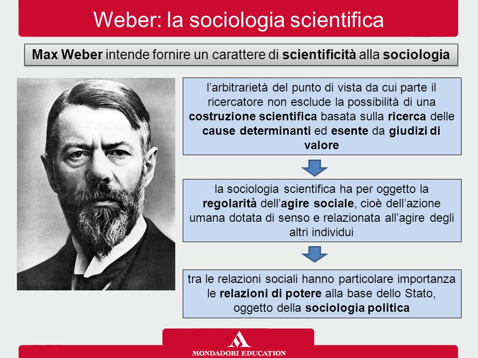 Weber: la sociologia scientifica