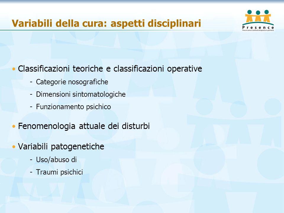 Variabili della cura: aspetti disciplinari