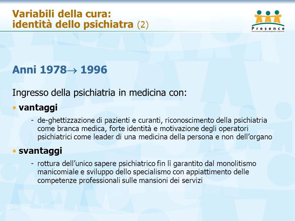 Variabili della cura: identità dello psichiatra (2)