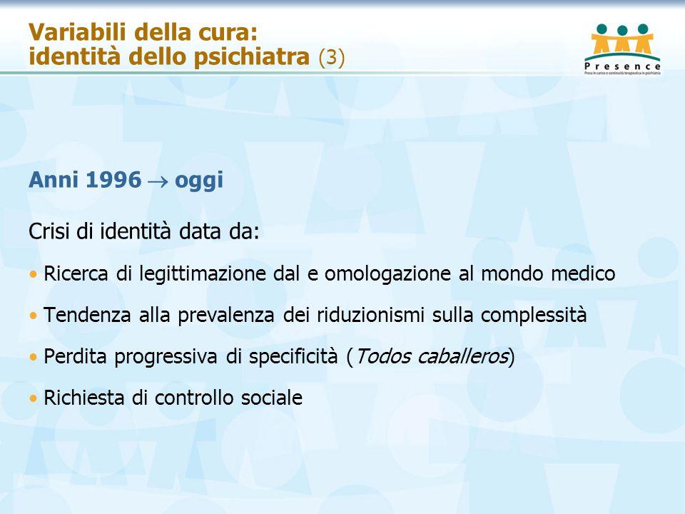 Variabili della cura: identità dello psichiatra (3)