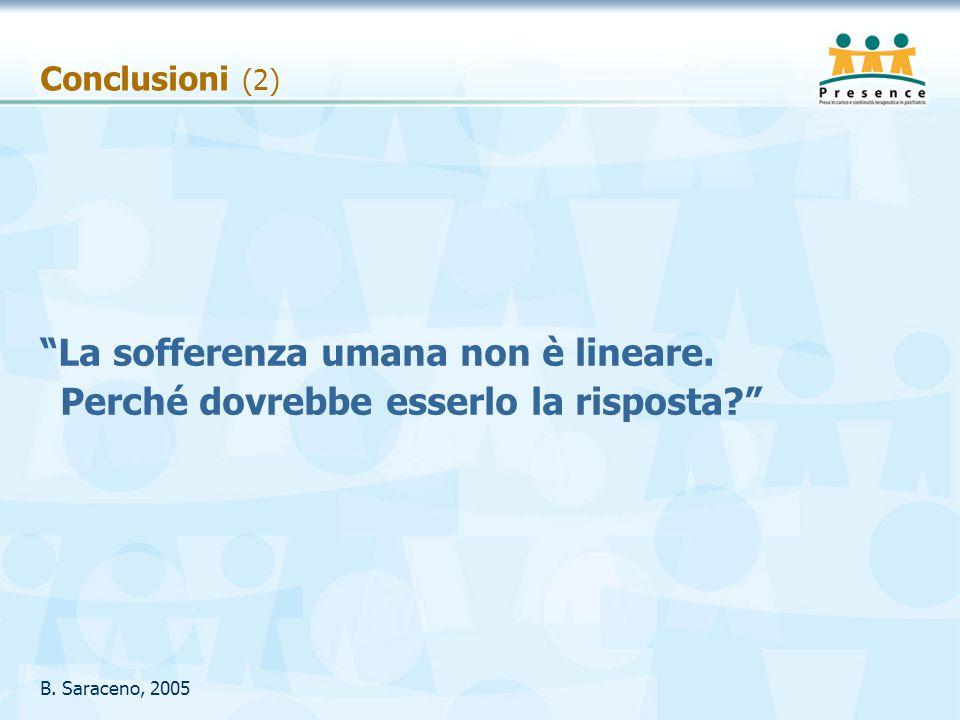 Conclusioni (2) La sofferenza umana non è lineare.