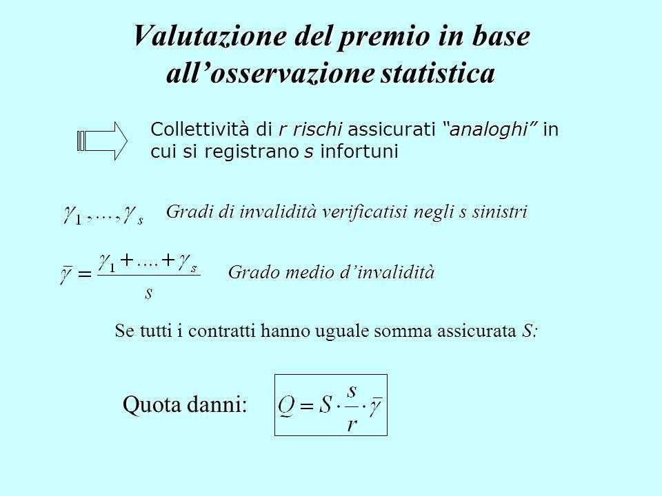 Valutazione del premio in base all'osservazione statistica