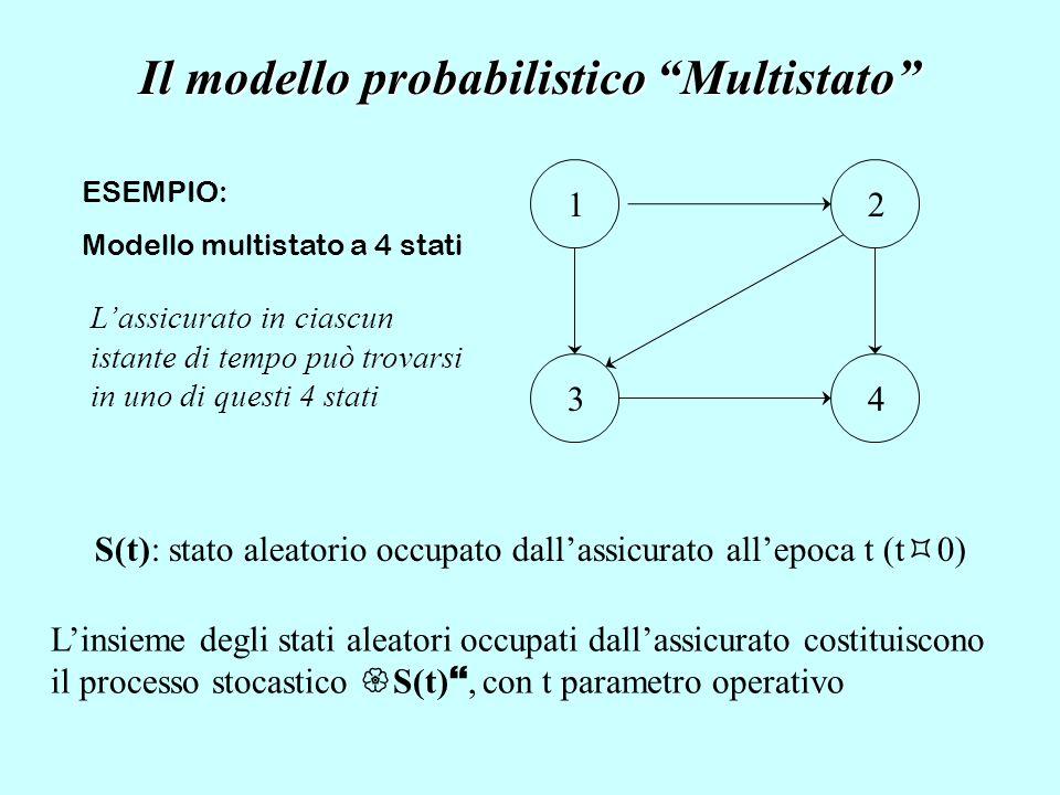 Il modello probabilistico Multistato
