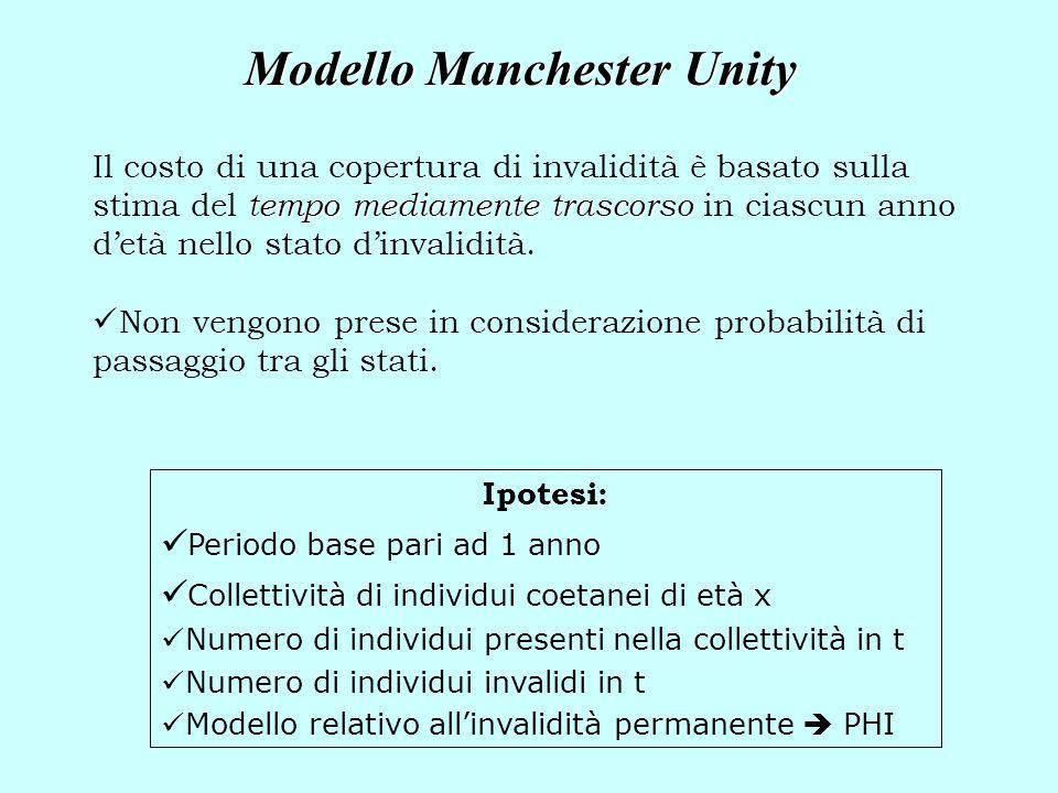 Modello Manchester Unity