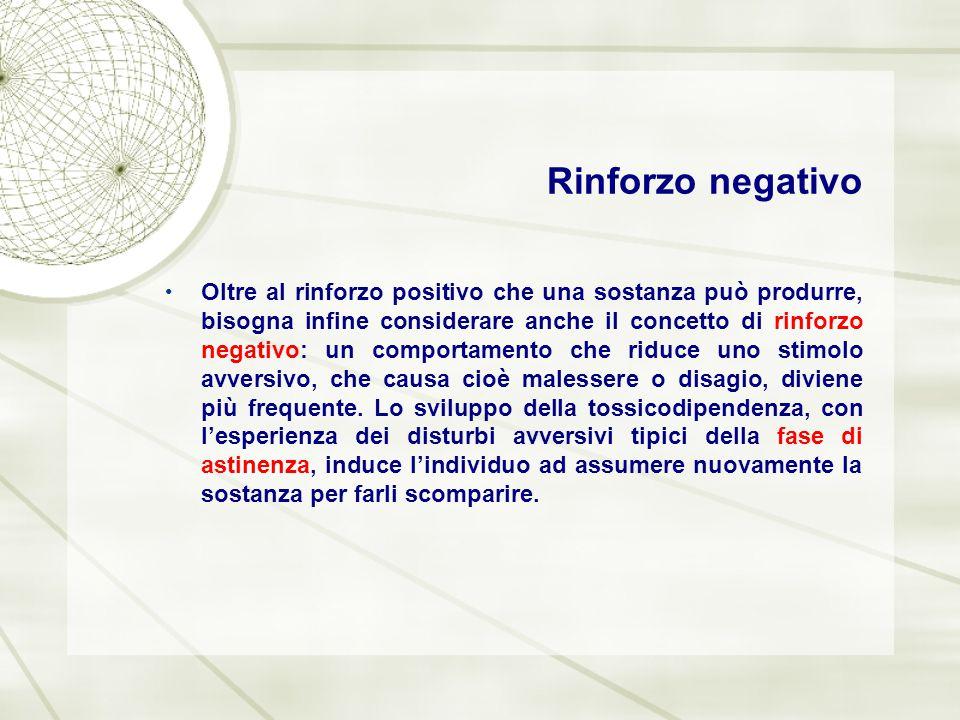 Rinforzo negativo