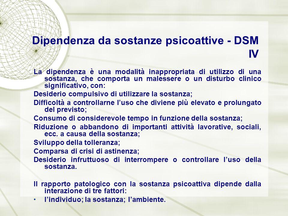 Dipendenza da sostanze psicoattive - DSM IV