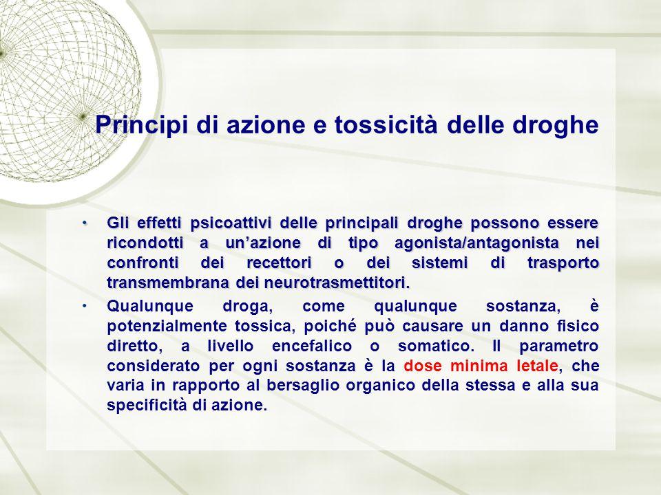 Principi di azione e tossicità delle droghe