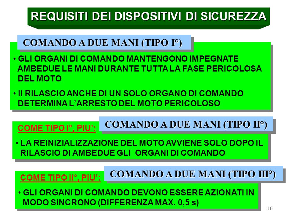 REQUISITI DEI DISPOSITIVI DI SICUREZZA
