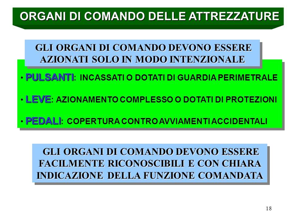 ORGANI DI COMANDO DELLE ATTREZZATURE