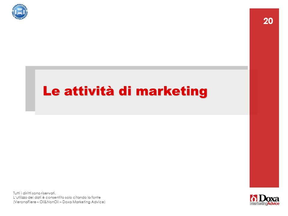 Le attività di marketing