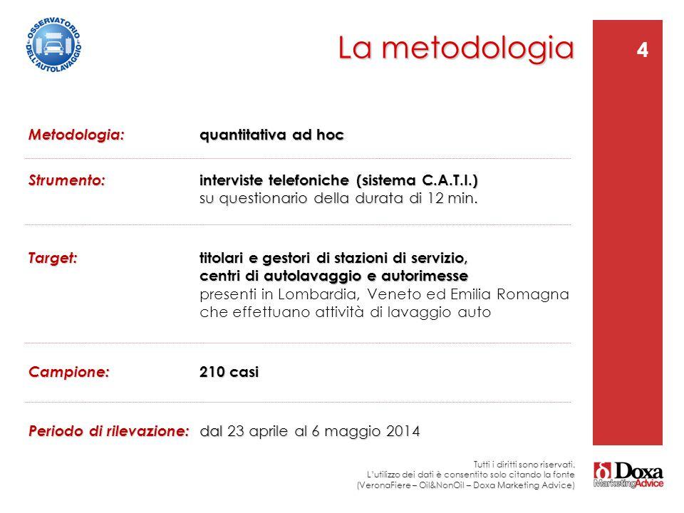 La metodologia 4 Metodologia: quantitativa ad hoc