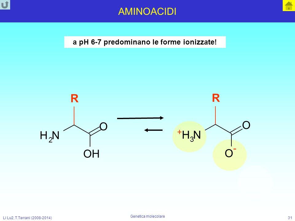 a pH 6-7 predominano le forme ionizzate!