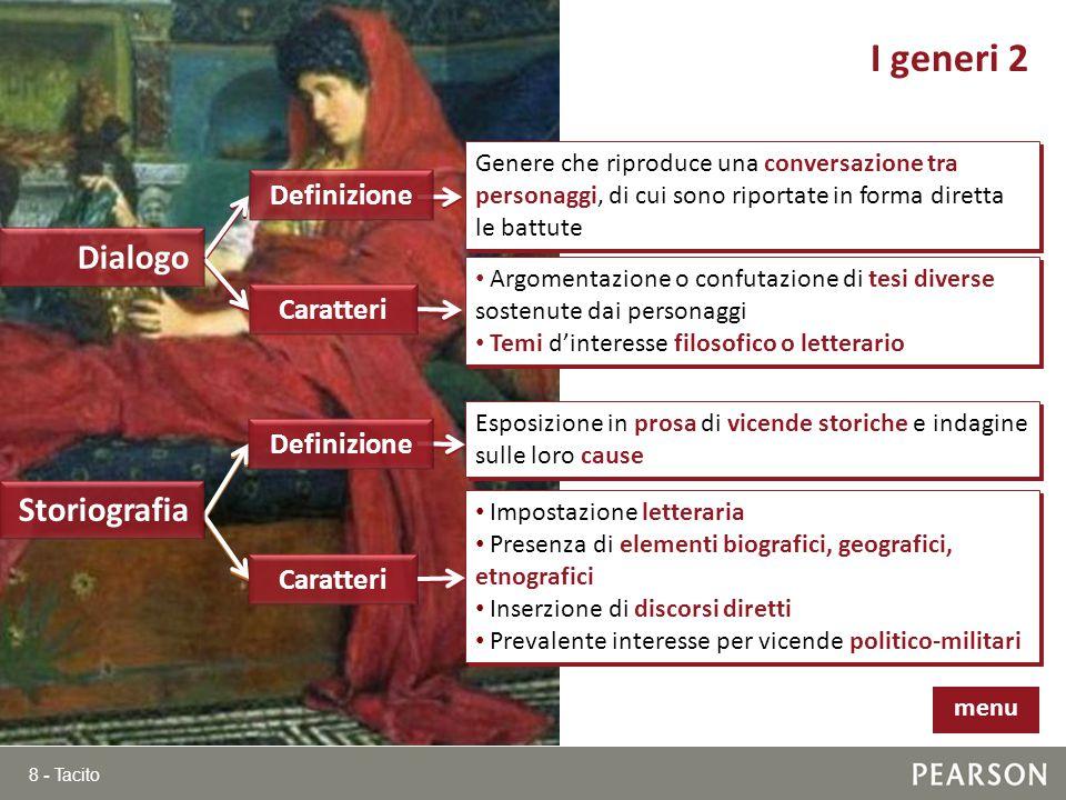 I generi 2 Dialogo Storiografia Definizione Caratteri Definizione