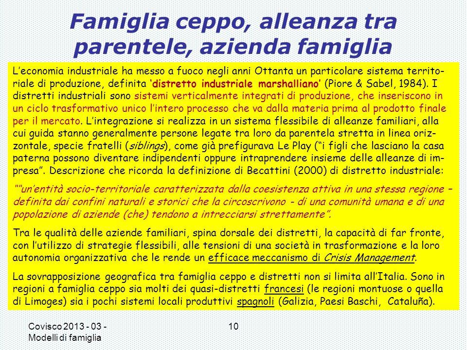 Famiglia ceppo, alleanza tra parentele, azienda famiglia