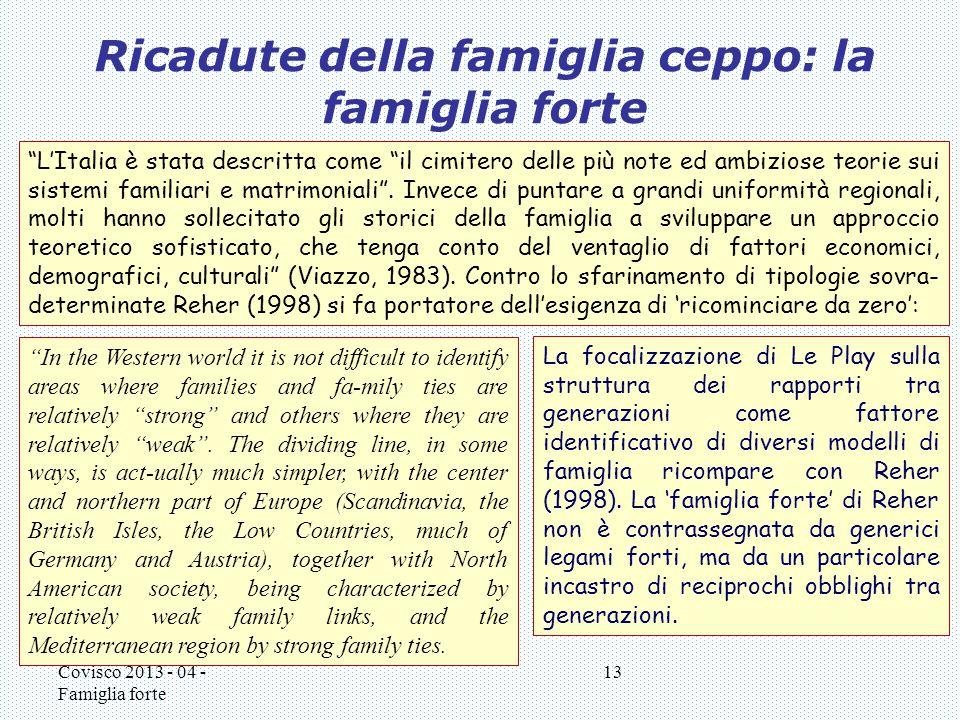 Ricadute della famiglia ceppo: la famiglia forte