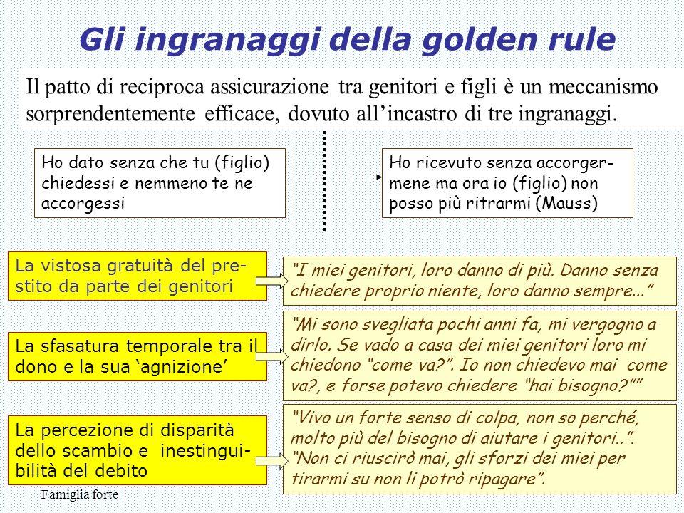 Gli ingranaggi della golden rule
