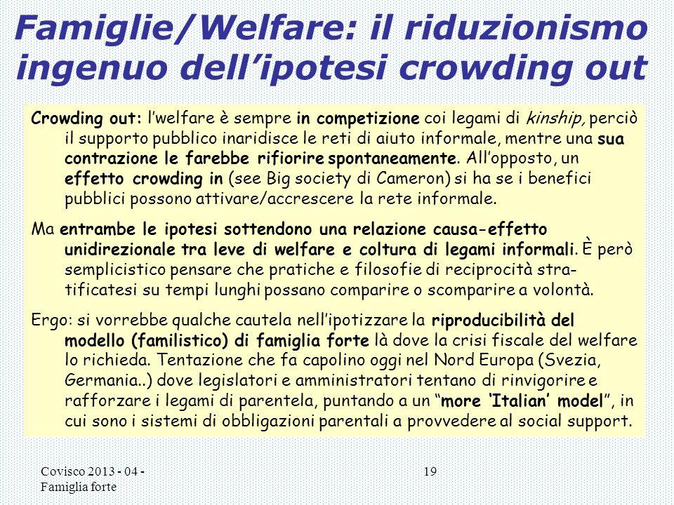 Famiglie/Welfare: il riduzionismo ingenuo dell'ipotesi crowding out