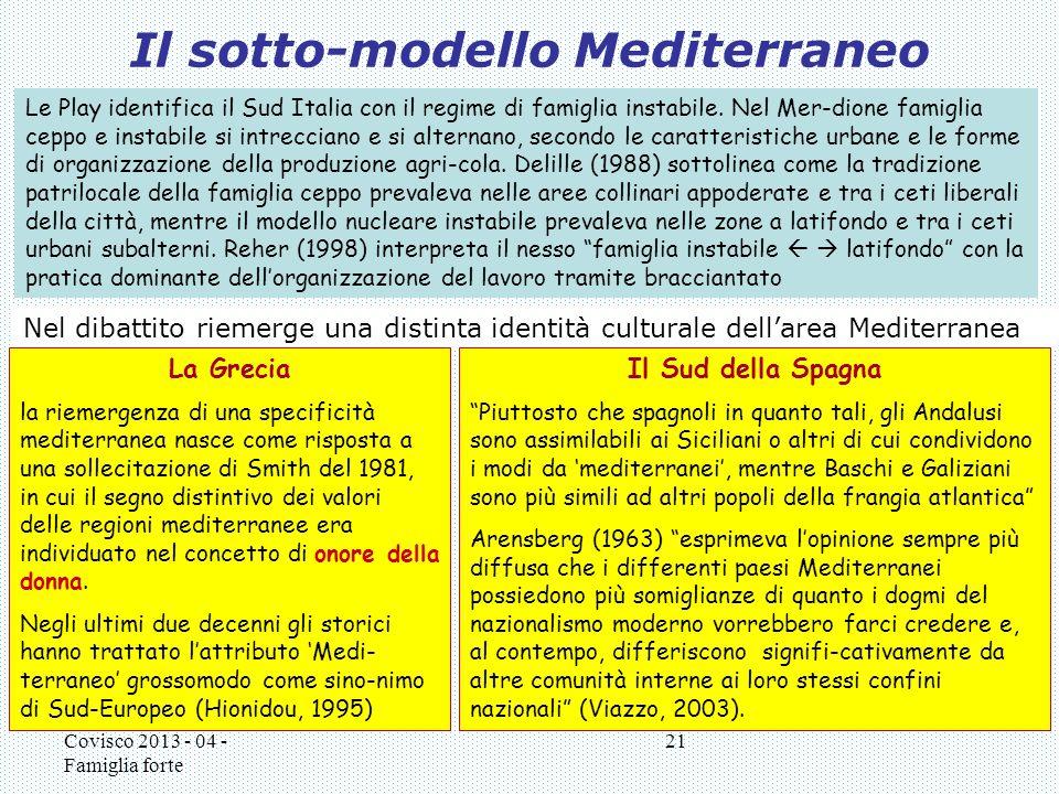 Il sotto-modello Mediterraneo