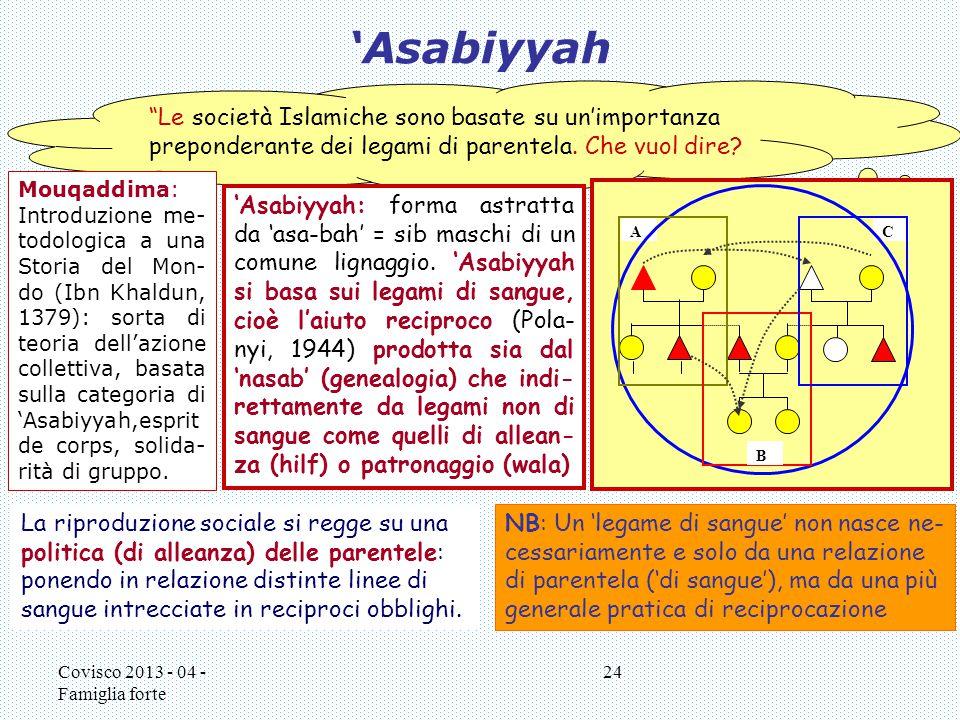 'Asabiyyah Le società Islamiche sono basate su un'importanza preponderante dei legami di parentela. Che vuol dire