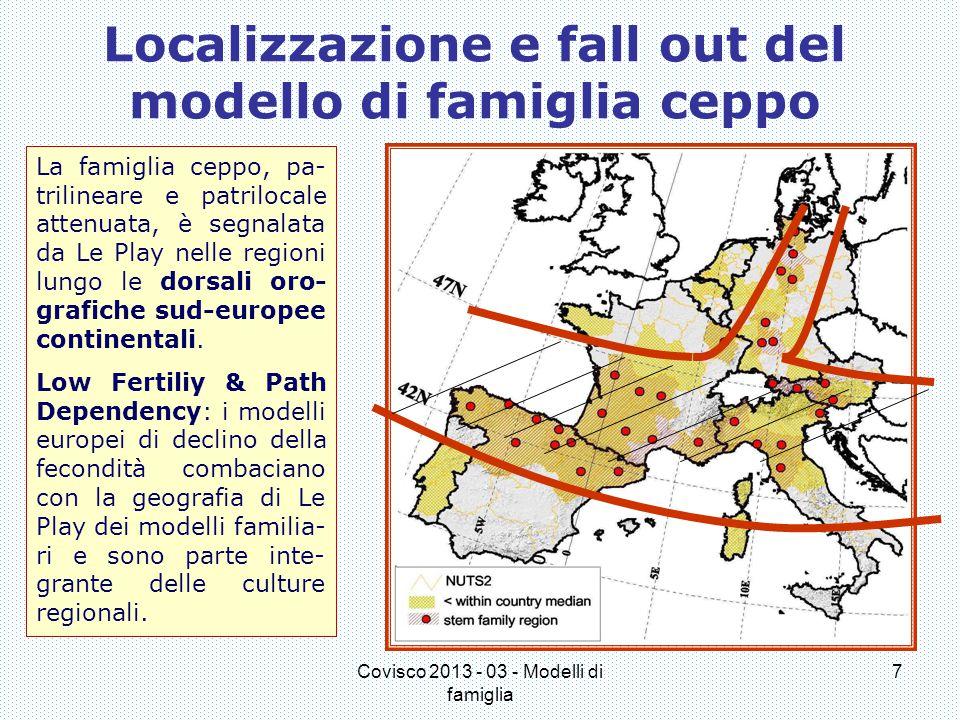 Localizzazione e fall out del modello di famiglia ceppo