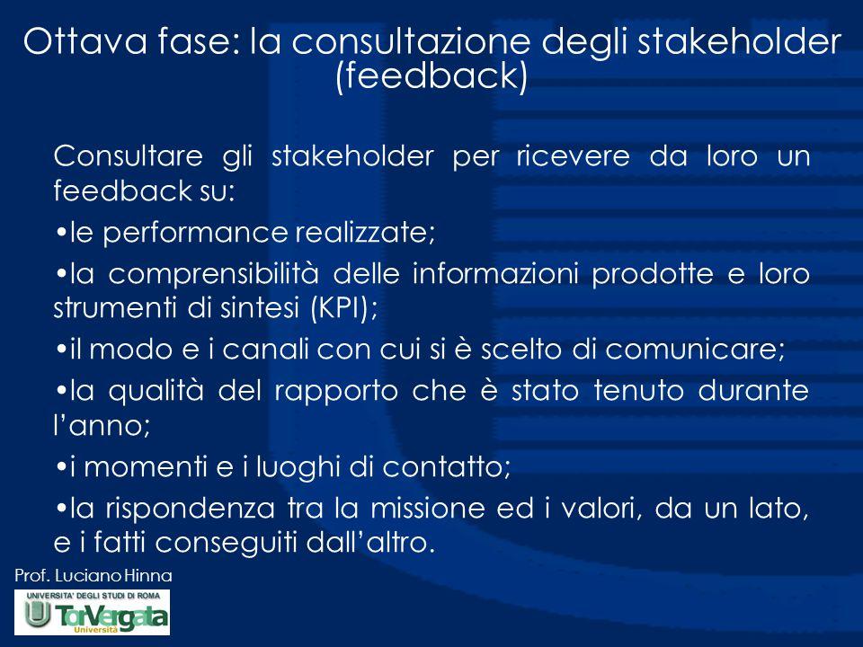 Ottava fase: la consultazione degli stakeholder (feedback)