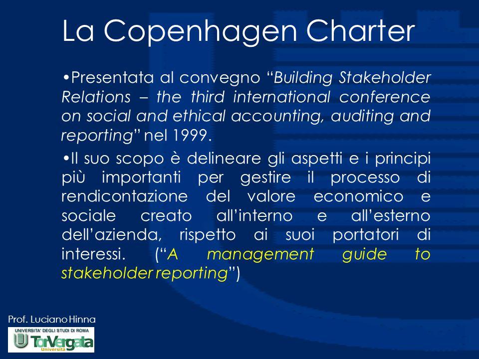 La Copenhagen Charter