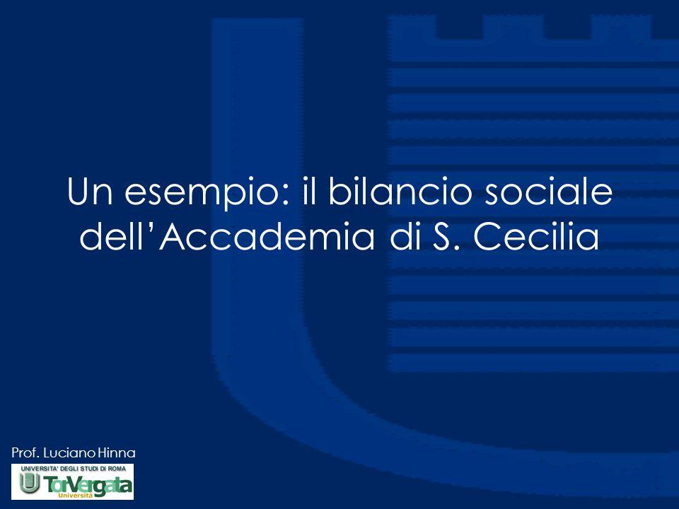 Un esempio: il bilancio sociale dell'Accademia di S. Cecilia