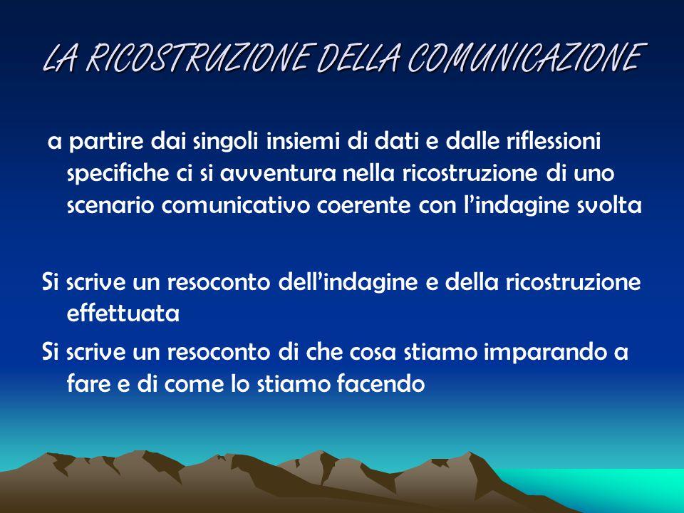 LA RICOSTRUZIONE DELLA COMUNICAZIONE