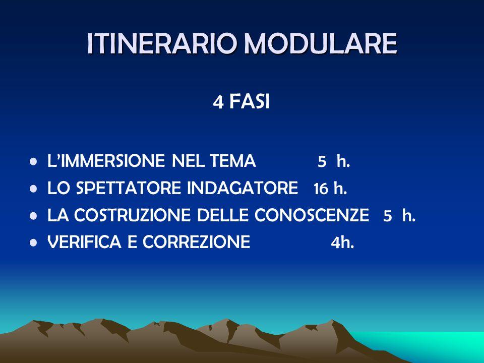 ITINERARIO MODULARE 4 FASI L'IMMERSIONE NEL TEMA 5 h.