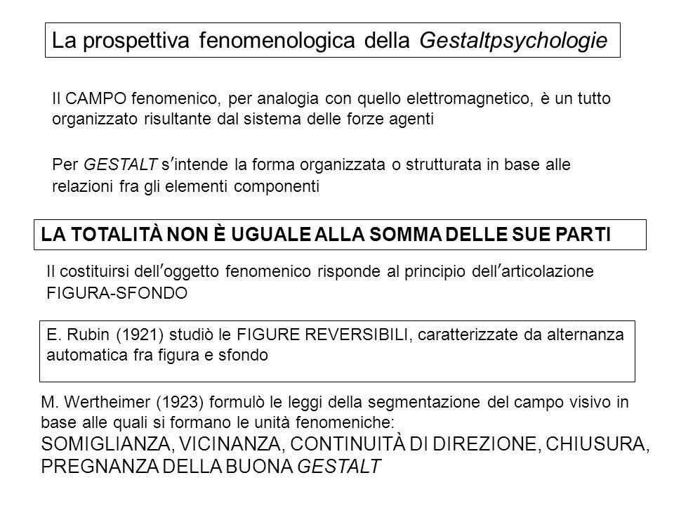 La prospettiva fenomenologica della Gestaltpsychologie