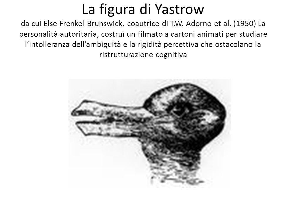 La figura di Yastrow da cui Else Frenkel-Brunswick, coautrice di T. W