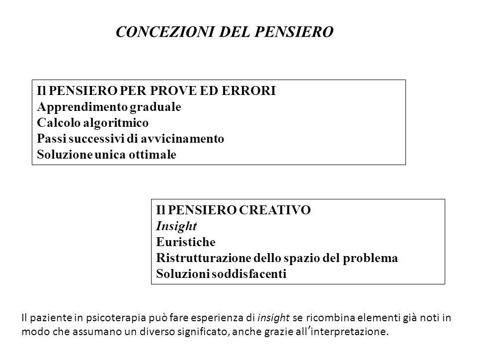 CONCEZIONI DEL PENSIERO