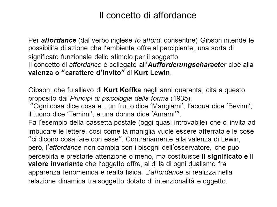 Il concetto di affordance
