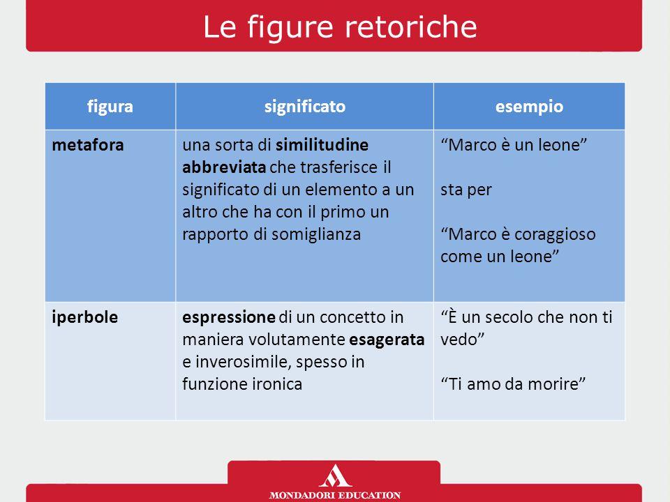 Le figure retoriche figura significato esempio metafora