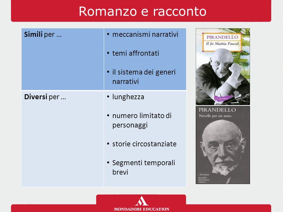 Romanzo e racconto Simili per … meccanismi narrativi temi affrontati