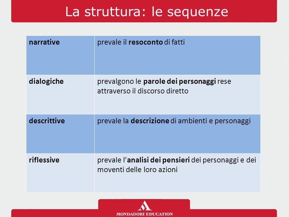 La struttura: le sequenze