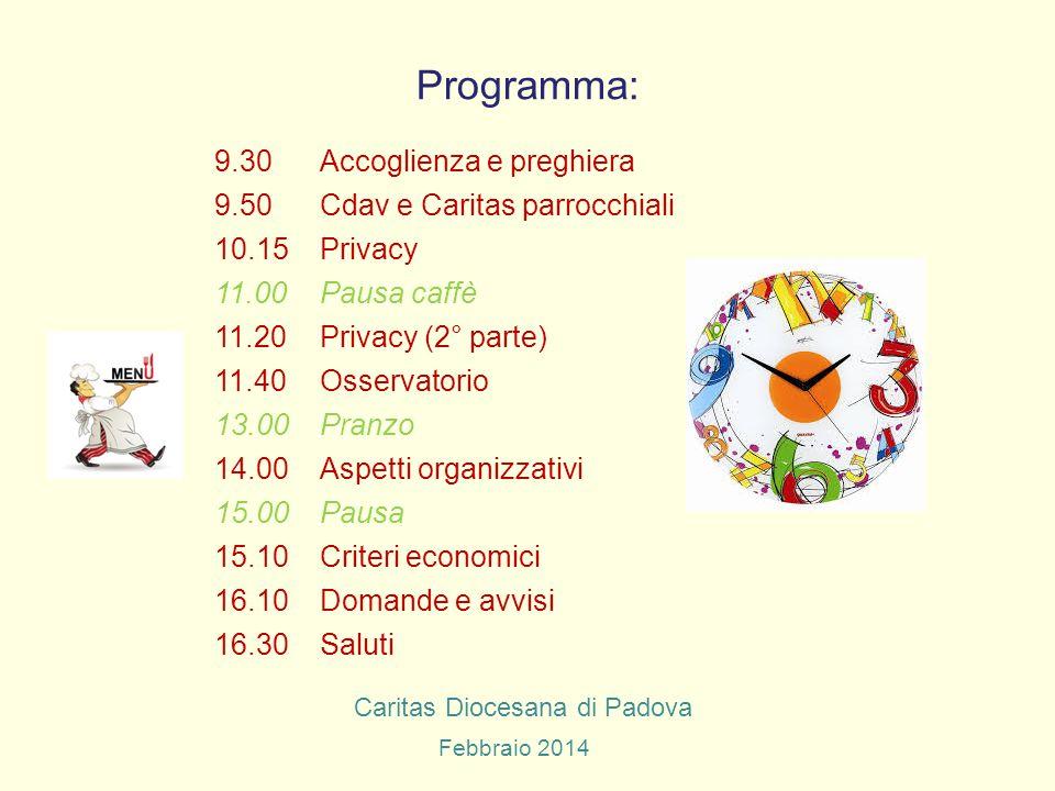 Caritas Diocesana di Padova