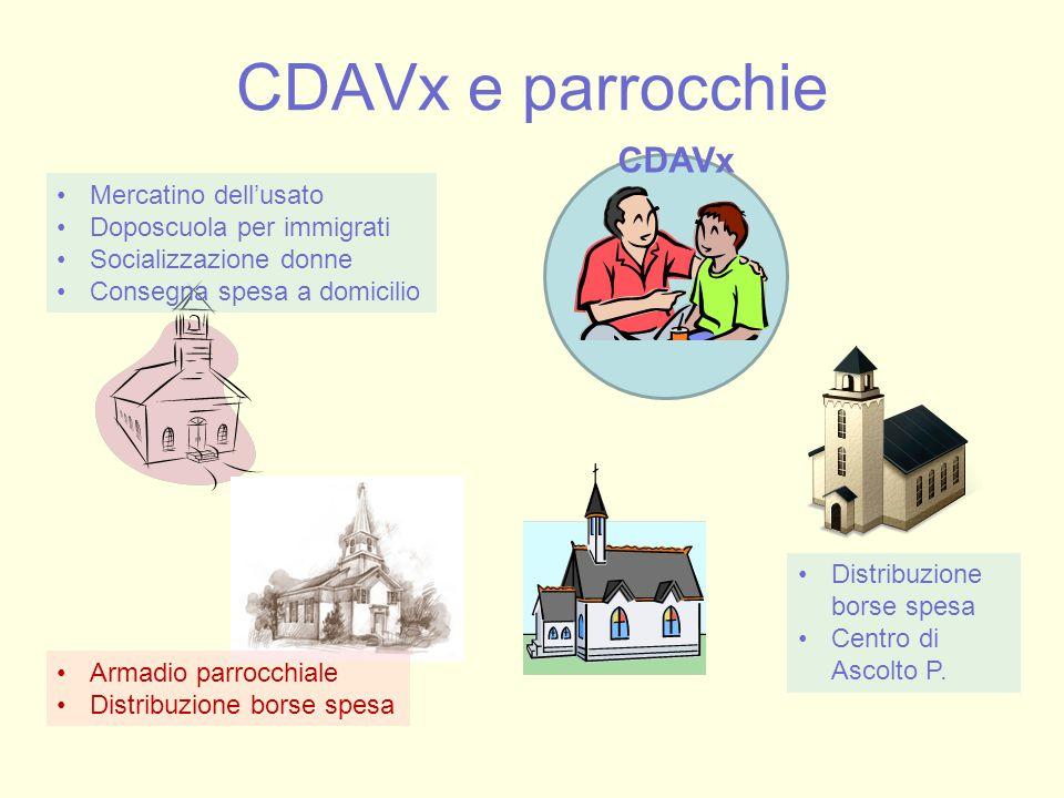 CDAVx e parrocchie CDAVx Mercatino dell'usato Doposcuola per immigrati