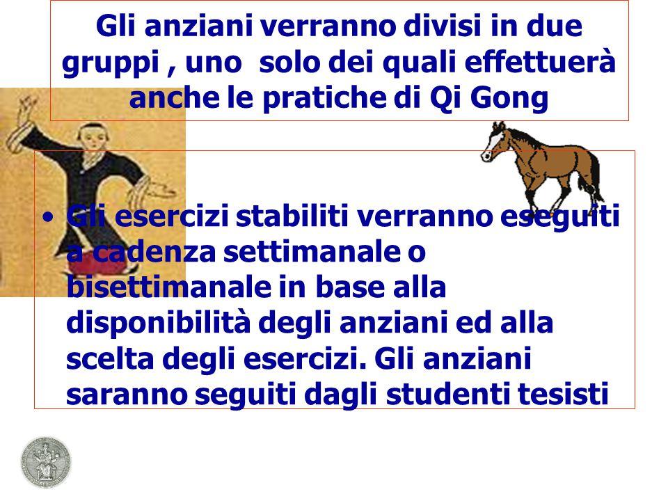 Gli anziani verranno divisi in due gruppi , uno solo dei quali effettuerà anche le pratiche di Qi Gong