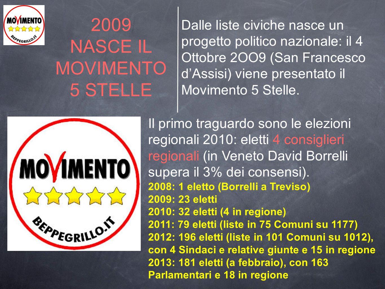 2009 NASCE IL MOVIMENTO 5 STELLE